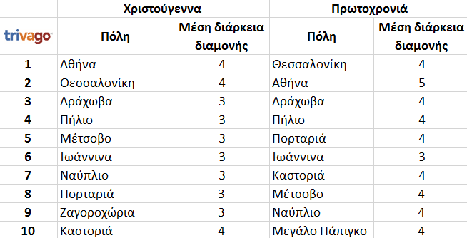 Greek-cities