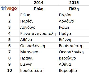 NYE_Comparison-tables