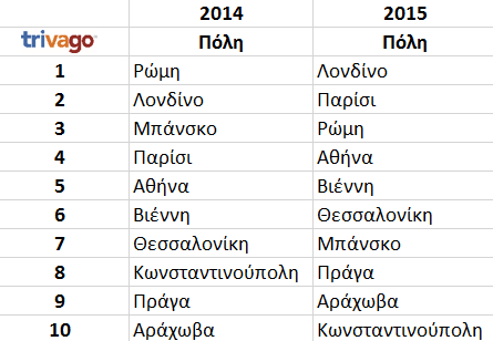 Xmas_comparison-tables