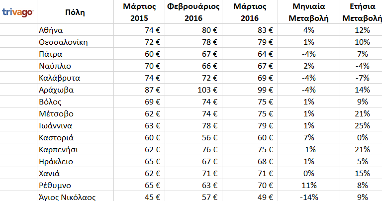 prices_gr_gr