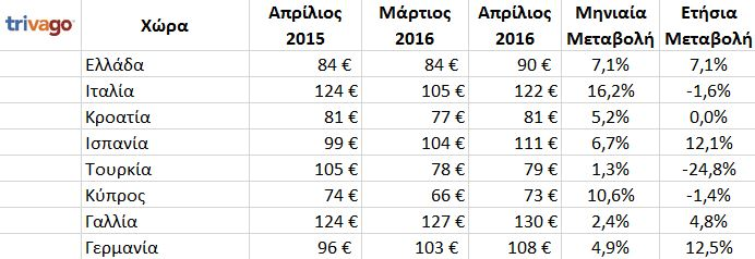 tables_countries_prices