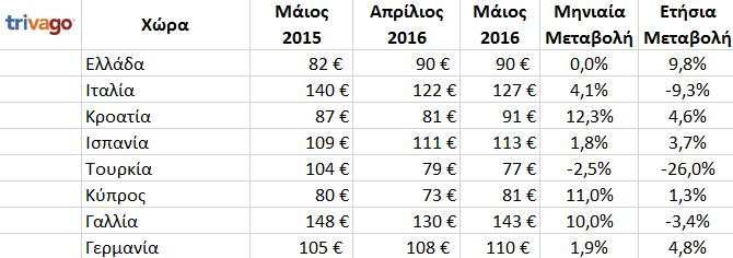Countries_prices_GR