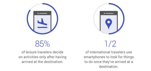 travel-trends-2016-data-consumer-insights-01-04-min